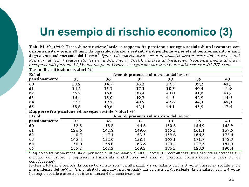 26 Un esempio di rischio economico (3)