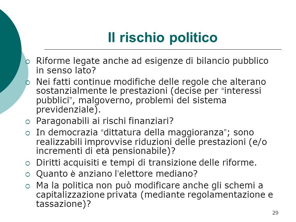 29 Il rischio politico Riforme legate anche ad esigenze di bilancio pubblico in senso lato.