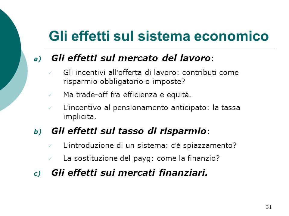 31 Gli effetti sul sistema economico a) Gli effetti sul mercato del lavoro : Gli incentivi all offerta di lavoro: contributi come risparmio obbligatorio o imposte.