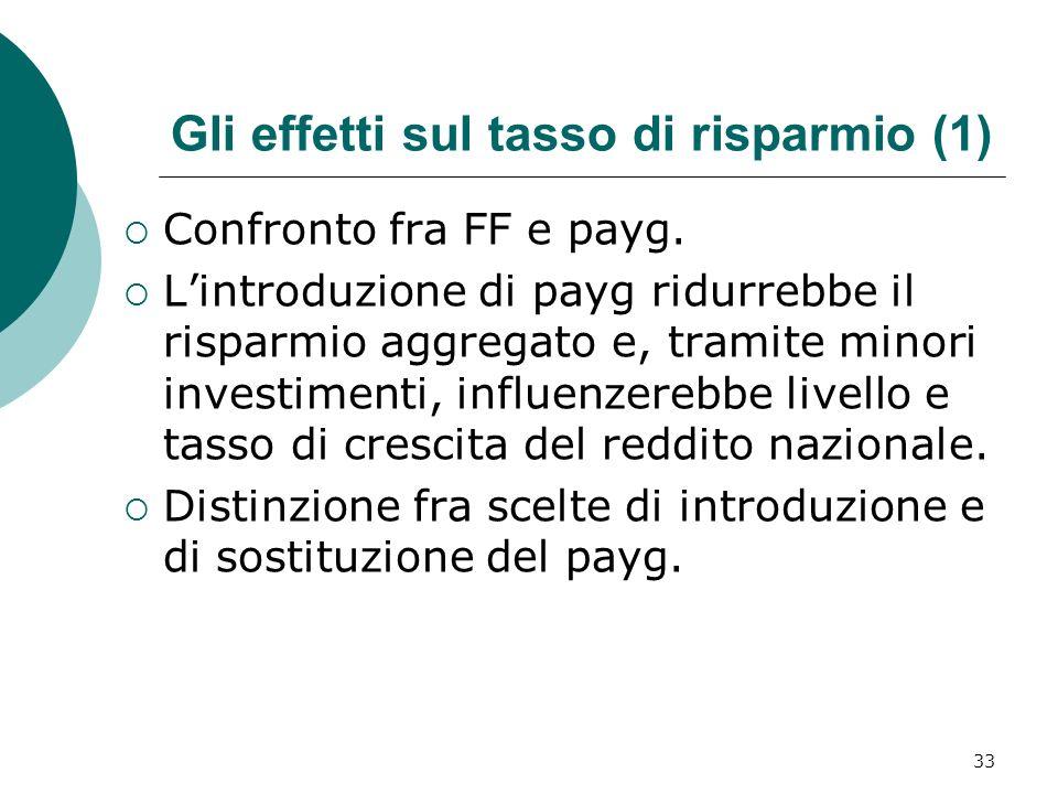 33 Gli effetti sul tasso di risparmio (1) Confronto fra FF e payg.