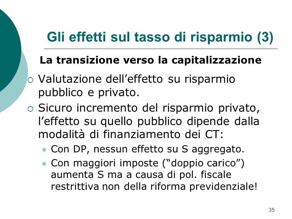 35 Gli effetti sul tasso di risparmio (3) La transizione verso la capitalizzazione Valutazione delleffetto su risparmio pubblico e privato.