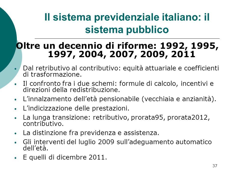Il sistema previdenziale italiano: il sistema pubblico Oltre un decennio di riforme: 1992, 1995, 1997, 2004, 2007, 2009, 2011 Dal retributivo al contributivo: equità attuariale e coefficienti di trasformazione.