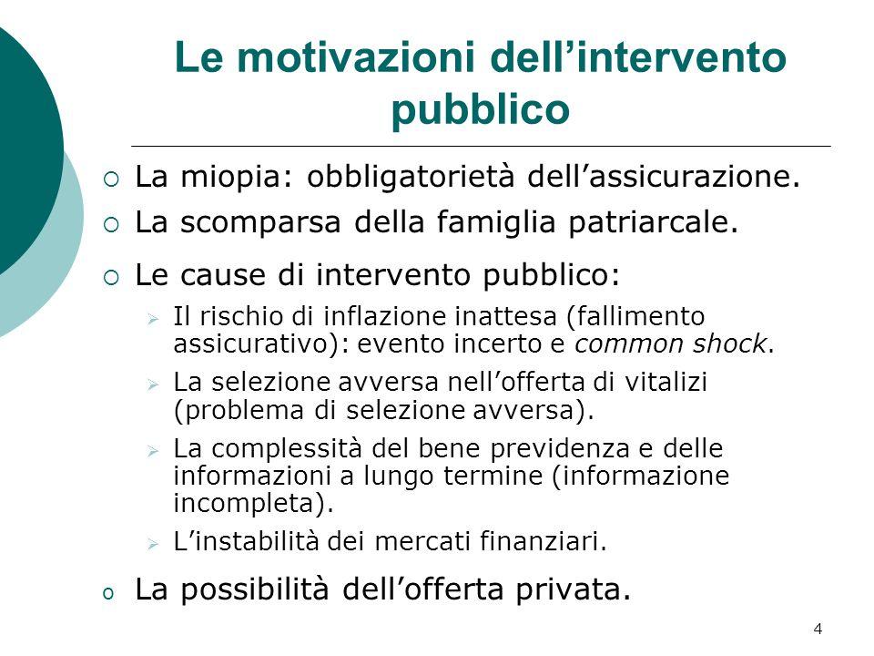 4 Le motivazioni dellintervento pubblico La miopia: obbligatorietà dellassicurazione.
