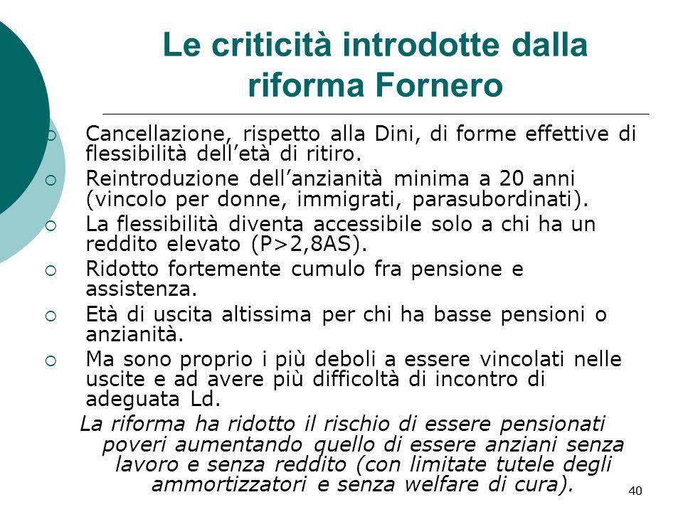40 Le criticità introdotte dalla riforma Fornero Cancellazione, rispetto alla Dini, di forme effettive di flessibilità delletà di ritiro.