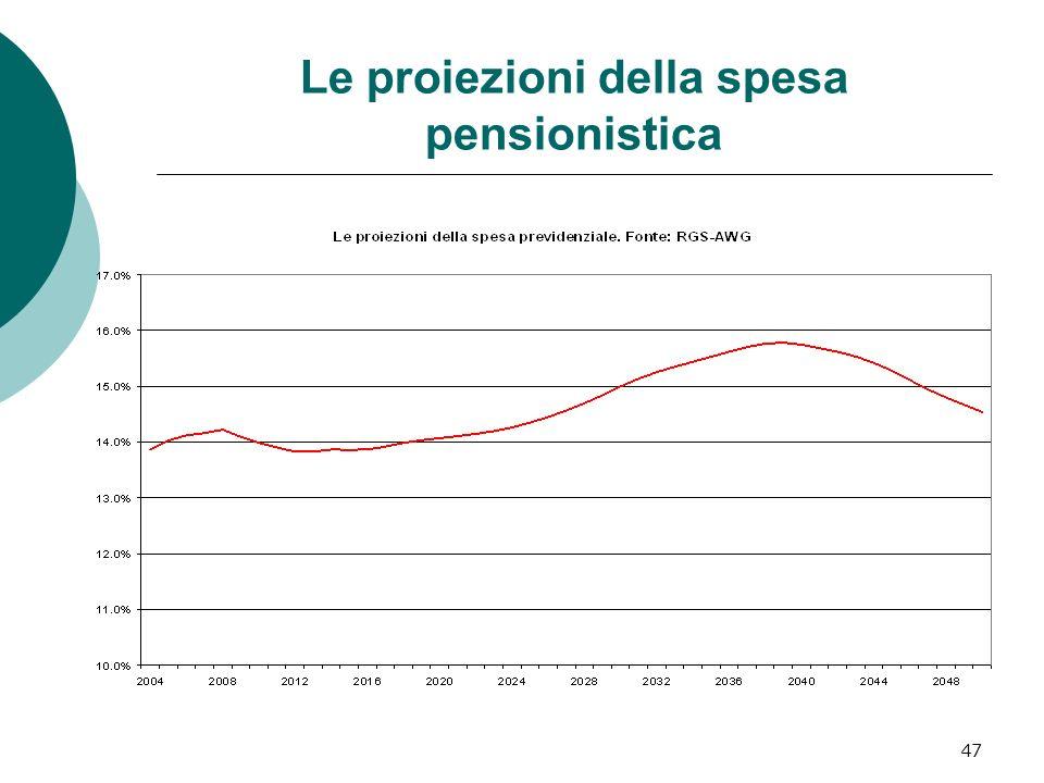 Le proiezioni della spesa pensionistica 47