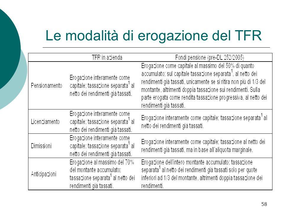 Le modalità di erogazione del TFR 58