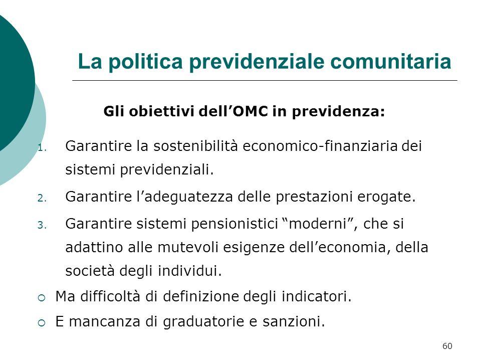 La politica previdenziale comunitaria Gli obiettivi dellOMC in previdenza: 1.