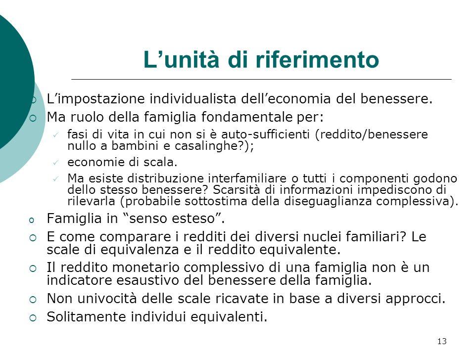 13 Lunità di riferimento Limpostazione individualista delleconomia del benessere. Ma ruolo della famiglia fondamentale per: fasi di vita in cui non si