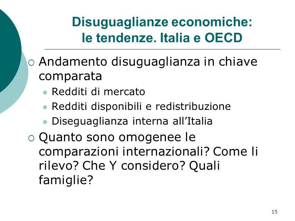 15 Disuguaglianze economiche: le tendenze. Italia e OECD Andamento disuguaglianza in chiave comparata Redditi di mercato Redditi disponibili e redistr