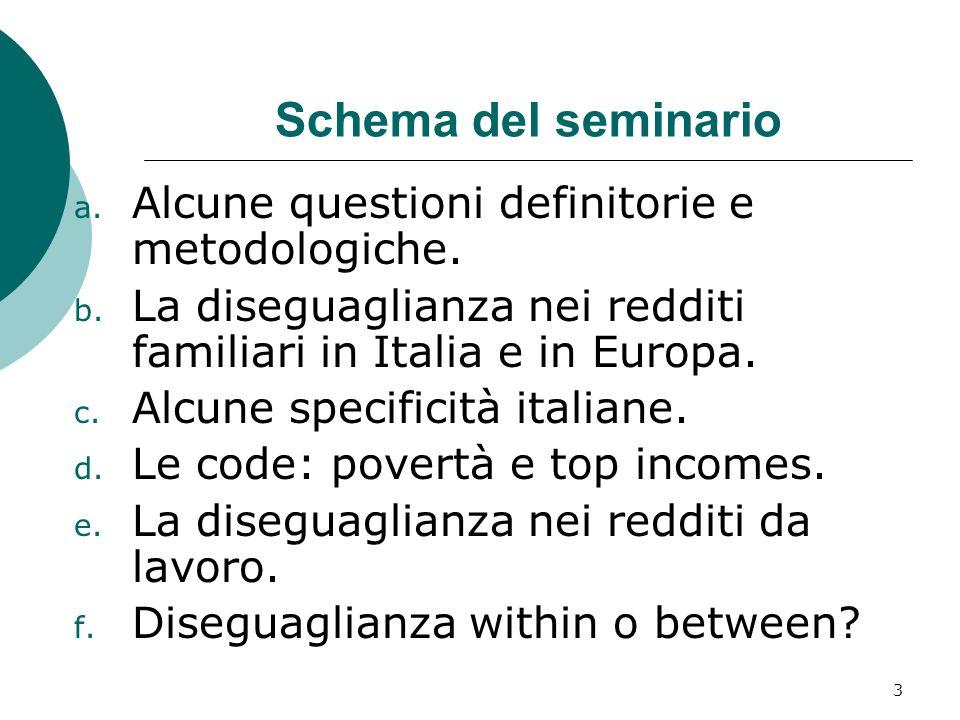 3 Schema del seminario a. Alcune questioni definitorie e metodologiche. b. La diseguaglianza nei redditi familiari in Italia e in Europa. c. Alcune sp