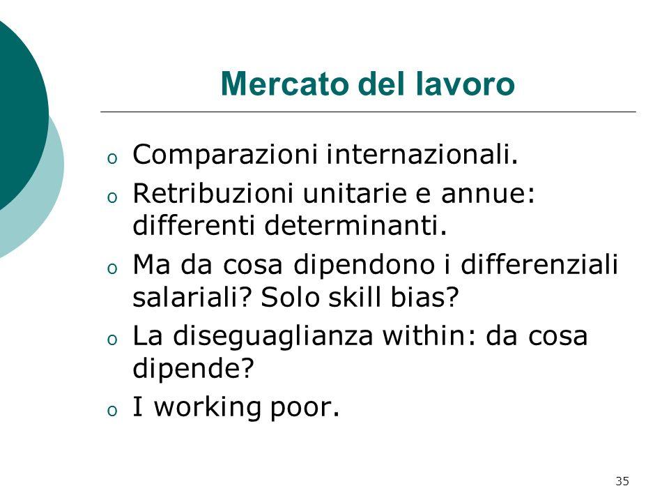 35 Mercato del lavoro o Comparazioni internazionali. o Retribuzioni unitarie e annue: differenti determinanti. o Ma da cosa dipendono i differenziali