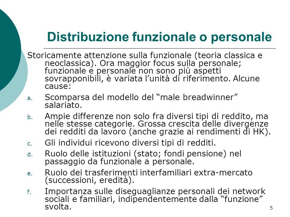 5 Distribuzione funzionale o personale Storicamente attenzione sulla funzionale (teoria classica e neoclassica). Ora maggior focus sulla personale; fu