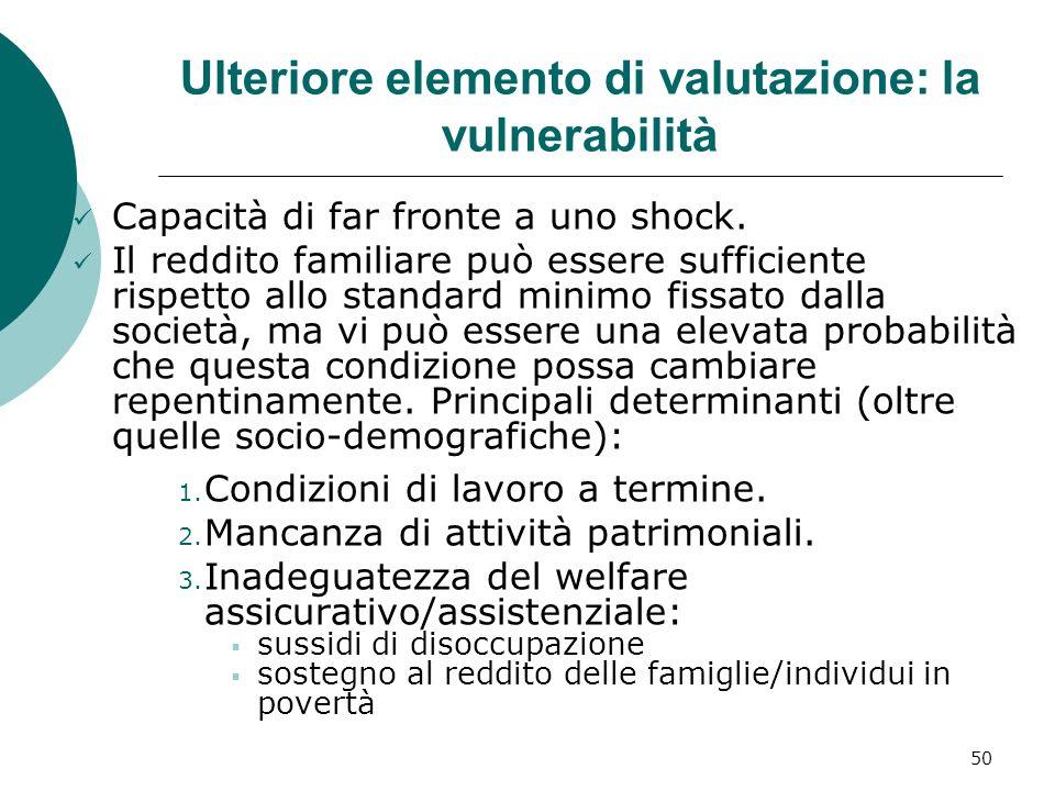 50 Ulteriore elemento di valutazione: la vulnerabilità Capacità di far fronte a uno shock. Il reddito familiare può essere sufficiente rispetto allo s
