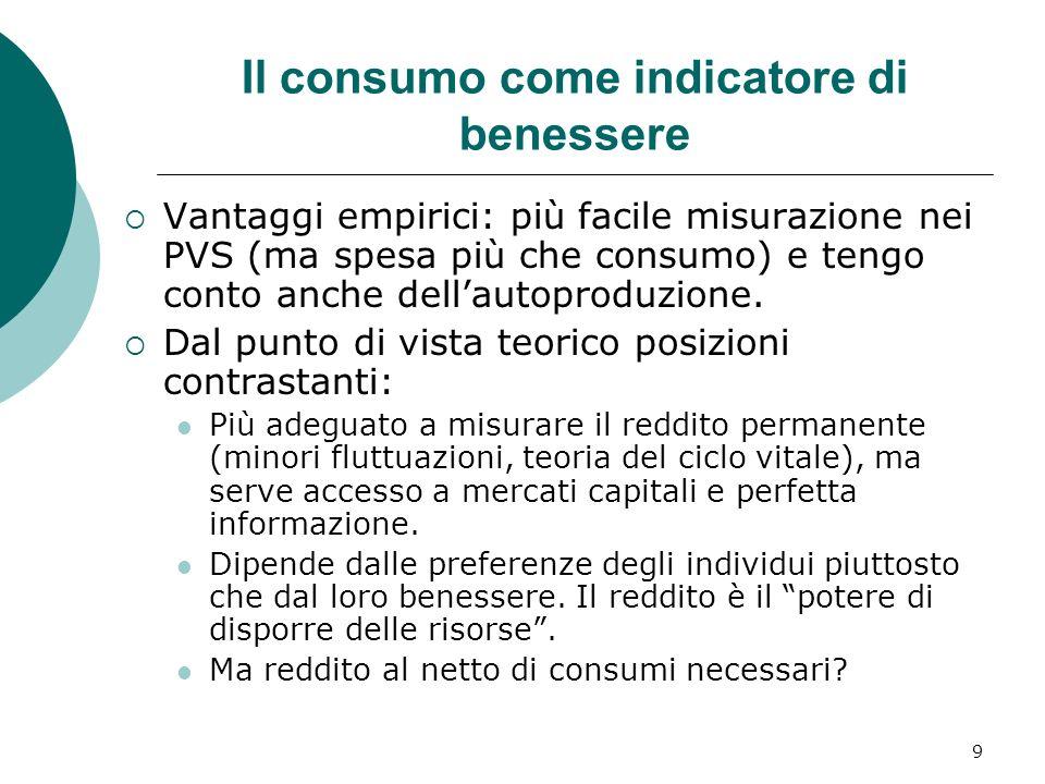 9 Il consumo come indicatore di benessere Vantaggi empirici: più facile misurazione nei PVS (ma spesa più che consumo) e tengo conto anche dellautopro