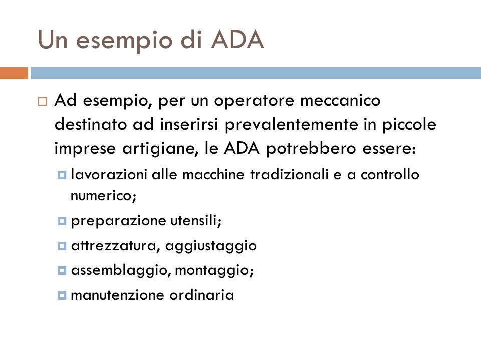 Un esempio di ADA Ad esempio, per un operatore meccanico destinato ad inserirsi prevalentemente in piccole imprese artigiane, le ADA potrebbero essere