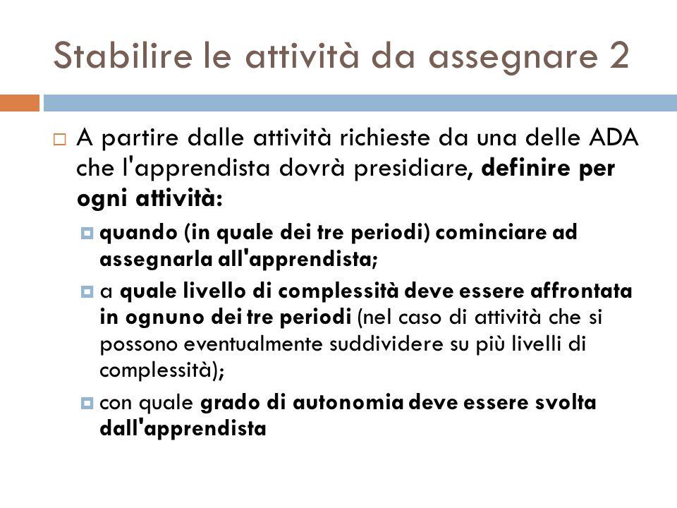 Stabilire le attività da assegnare 2 A partire dalle attività richieste da una delle ADA che l'apprendista dovrà presidiare, definire per ogni attivit