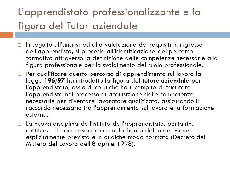 Funzioni del tutor aziendale Il D.M.del 28 febbraio 2000 n.