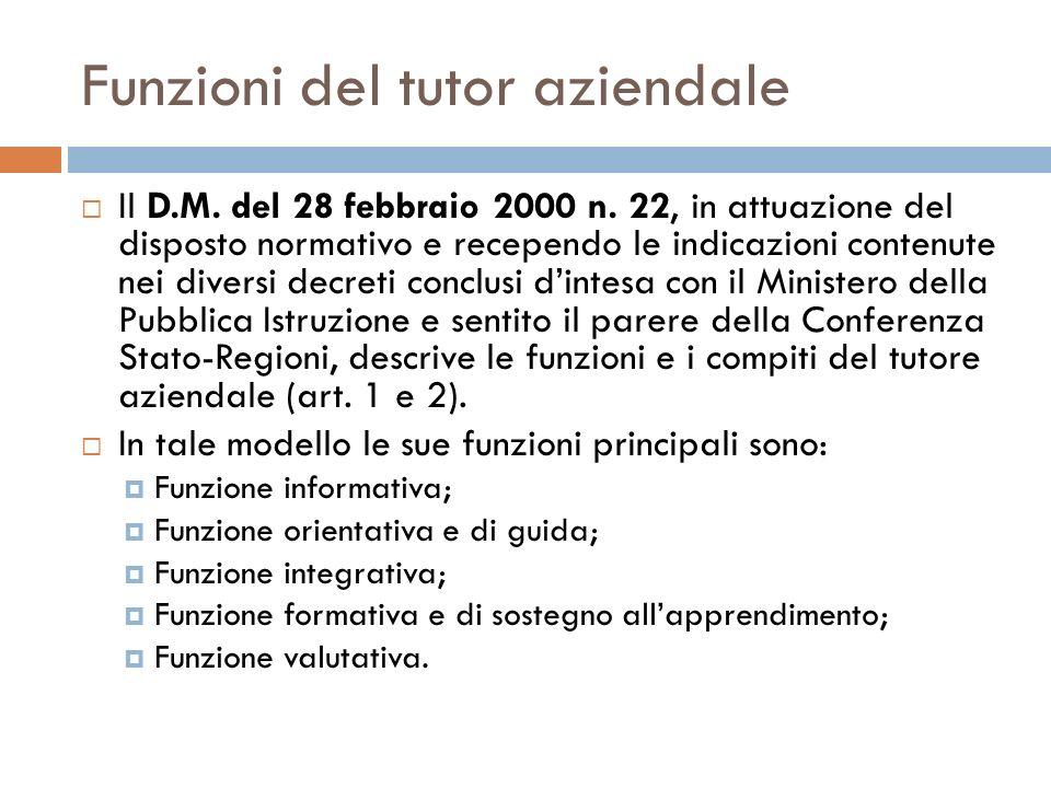 Funzioni del tutor aziendale Il D.M. del 28 febbraio 2000 n. 22, in attuazione del disposto normativo e recependo le indicazioni contenute nei diversi