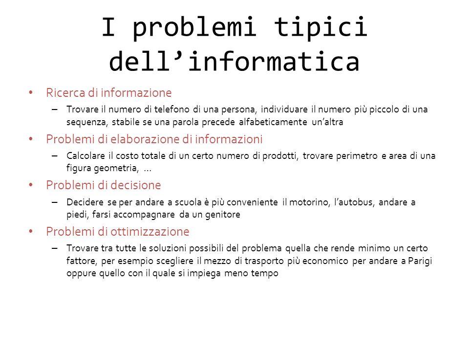 I problemi tipici dellinformatica Ricerca di informazione – Trovare il numero di telefono di una persona, individuare il numero più piccolo di una seq