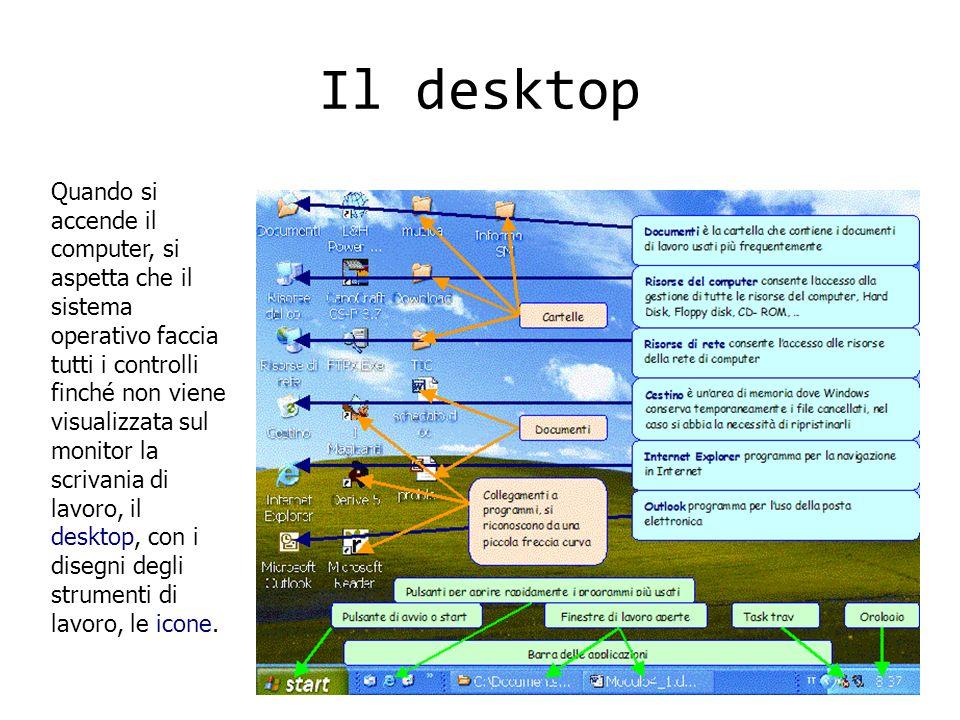 Il desktop 17 Quando si accende il computer, si aspetta che il sistema operativo faccia tutti i controlli finché non viene visualizzata sul monitor la
