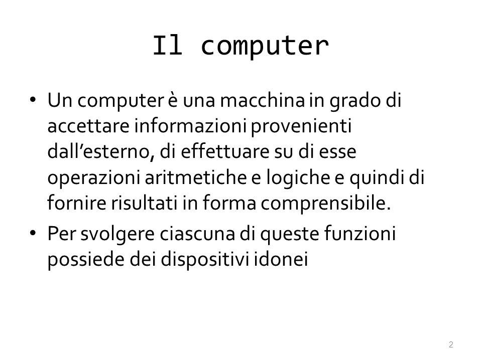 Il computer Un computer è una macchina in grado di accettare informazioni provenienti dallesterno, di effettuare su di esse operazioni aritmetiche e l