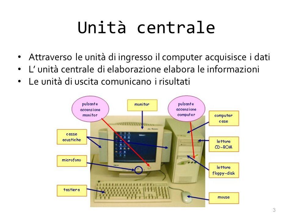 Unità centrale Attraverso le unità di ingresso il computer acquisisce i dati L unità centrale di elaborazione elabora le informazioni Le unità di usci