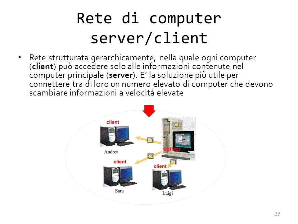 Rete di computer server/client Rete strutturata gerarchicamente, nella quale ogni computer (client) può accedere solo alle informazioni contenute nel