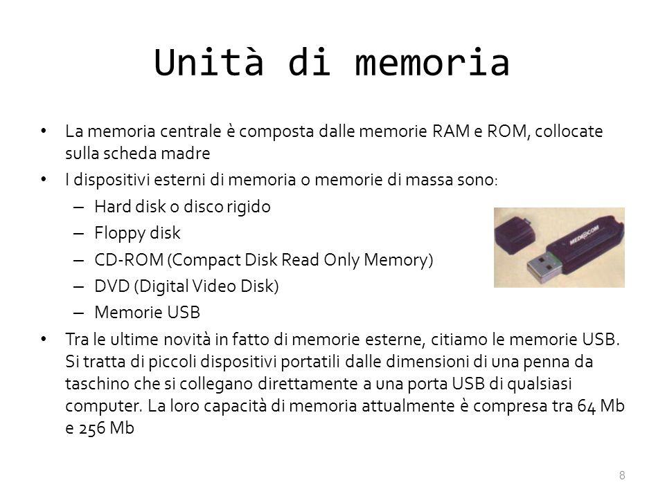 Unità di memoria La memoria centrale è composta dalle memorie RAM e ROM, collocate sulla scheda madre I dispositivi esterni di memoria o memorie di ma