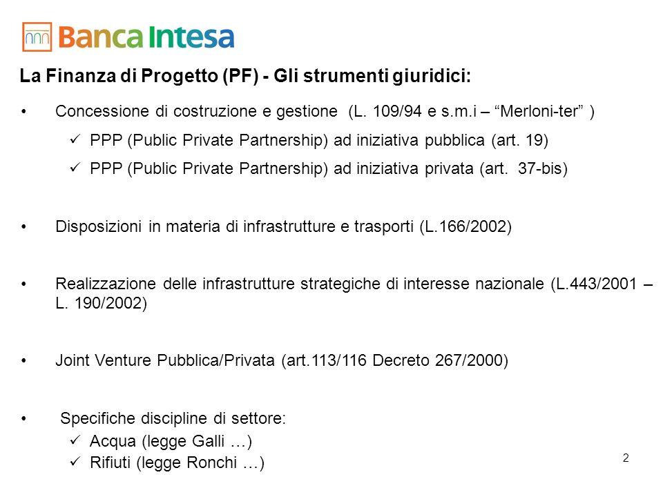 2 La Finanza di Progetto (PF) - Gli strumenti giuridici: Concessione di costruzione e gestione (L. 109/94 e s.m.i – Merloni-ter ) PPP (Public Private