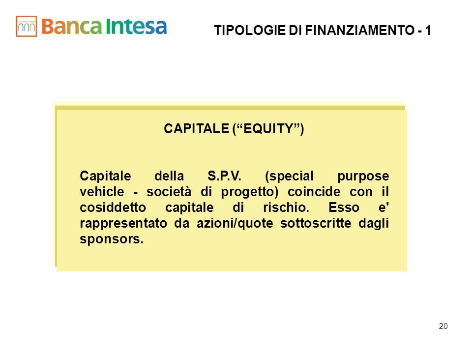 20 CAPITALE (EQUITY) Capitale della S.P.V. (special purpose vehicle società di progetto) coincide con il cosiddetto capitale di rischio. Esso e' rappr