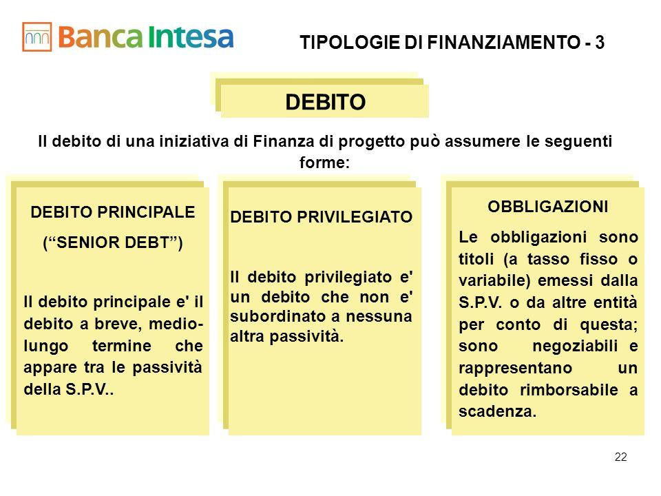 22 DEBITO Il debito di una iniziativa di Finanza di progetto può assumere le seguenti forme: DEBITO PRINCIPALE (SENIOR DEBT) Il debito principale e' i