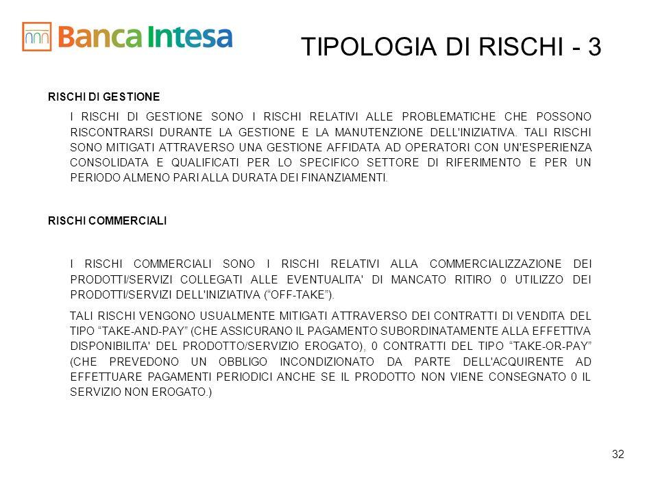 32 TIPOLOGIA DI RISCHI - 3 RISCHI DI GESTIONE I RISCHI DI GESTIONE SONO I RISCHI RELATIVI ALLE PROBLEMATICHE CHE POSSONO RISCONTRARSI DURANTE LA GESTI