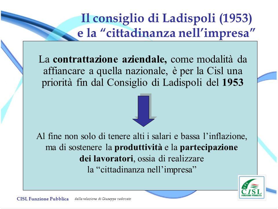 CISL Funzione Pubblica dalla relazione di Giuseppe vedovato Il consiglio di Ladispoli (1953) e la cittadinanza nellimpresa La contrattazione aziendale