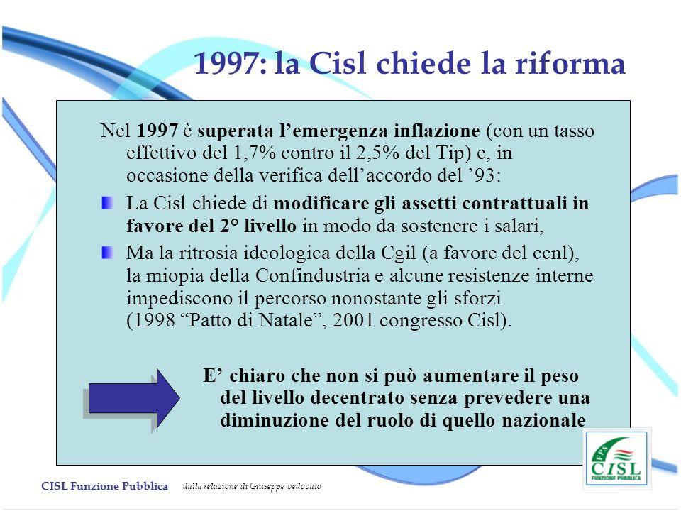 CISL Funzione Pubblica dalla relazione di Giuseppe vedovato 1997: la Cisl chiede la riforma Nel 1997 è superata lemergenza inflazione (con un tasso ef