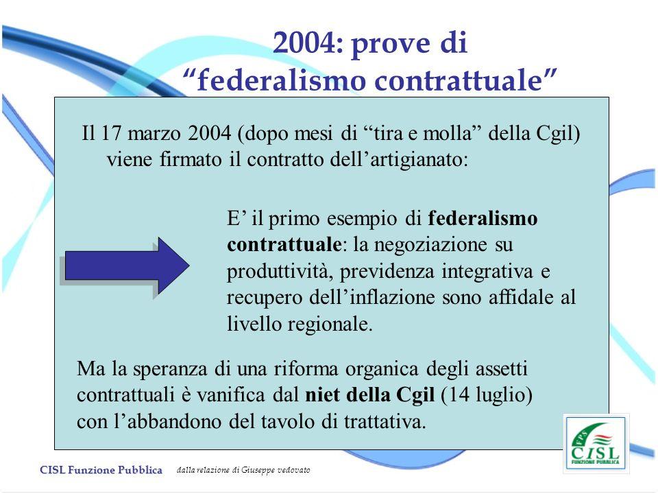 CISL Funzione Pubblica dalla relazione di Giuseppe vedovato 2004: prove di federalismo contrattuale Il 17 marzo 2004 (dopo mesi di tira e molla della