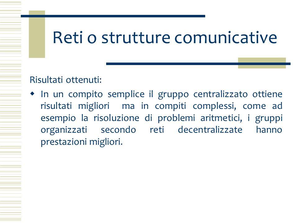 Reti o strutture comunicative