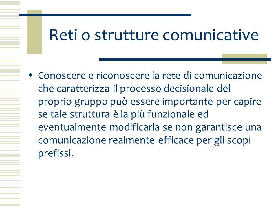 Reti o strutture comunicative Quali sono i motivi di tali risultati.