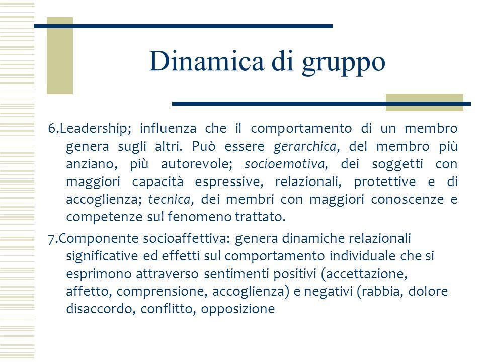 Dinamica di gruppo 3.Interazione tra membri: veicolo attraverso cui avvengono scambio e acquisizione di conoscenze; 4.