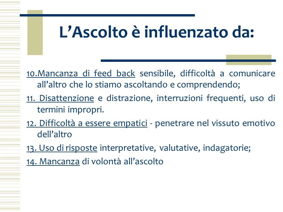 LAscolto è influenzato da: 1.Barriere - emotive e sociali; 2.