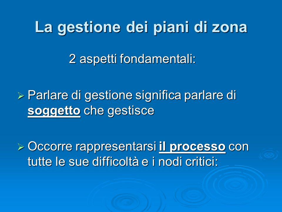 La gestione dei piani di zona 2 aspetti fondamentali: 2 aspetti fondamentali: Parlare di gestione significa parlare di soggetto che gestisce Parlare d