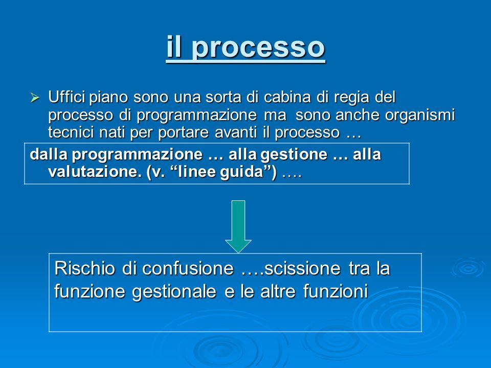 il processo Uffici piano sono una sorta di cabina di regia del processo di programmazione ma sono anche organismi tecnici nati per portare avanti il p