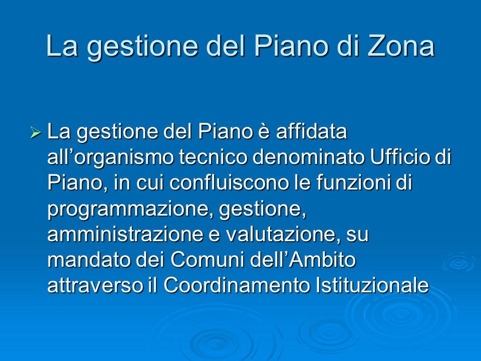 La gestione del Piano di Zona La gestione del Piano è affidata allorganismo tecnico denominato Ufficio di Piano, in cui confluiscono le funzioni di pr