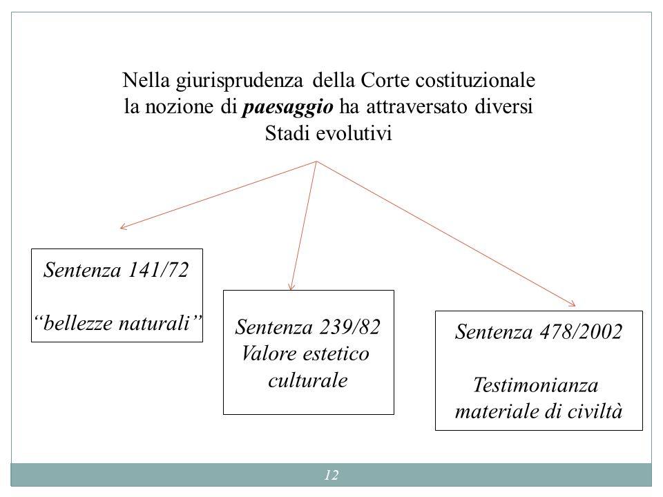 12 Nella giurisprudenza della Corte costituzionale la nozione di paesaggio ha attraversato diversi Stadi evolutivi Sentenza 141/72 bellezze naturali S