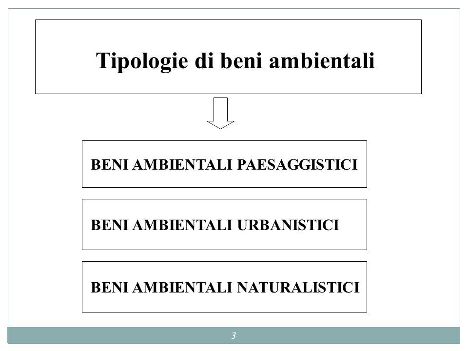 4 Beni ambientali paesaggistici La l.