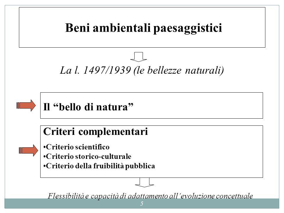 6 Definizione di bene ambientale data dalla Commissione Franceschini Beni ambientali di tipo paesaggistico: Aree naturali Aree ecologiche Paesaggi artificiali Beni ambientali di tipo urbanistico (strutture insediative urbane o non urbane)