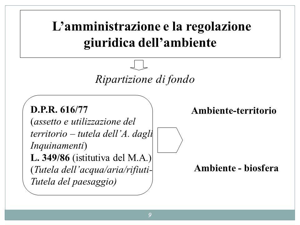 9 Lamministrazione e la regolazione giuridica dellambiente Ripartizione di fondo D.P.R. 616/77 (assetto e utilizzazione del territorio – tutela dellA.