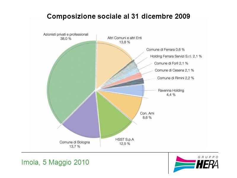 Imola, 5 Maggio 2010 Servizi energetici: è uno dei principali operatori in Italia, in termini di volumi gestiti, nella vendita e distribuzione gas con 2,8 miliardi di metri cubi lanno venduti e 1,1 milioni di clienti serviti vende circa 7,1 terawattora di energia allanno a 336 mila clienti e opera nella distribuzione di energia elettrica nei territori di Modena e Imola Servizi idrici: gestisce il ciclo idrico integrato in 226 Comuni, con 257 milioni di metri cubi venduti di acqua per usi civili e industriali, 30.849 chilometri di reti di acquedotti, 15.000 chilometri di reti fognarie, 319 impianti di potabilizzazione,e 973 impianti di depurazione Servizi ambientali: è il primo operatore italiano per volume di rifiuti trattati con oltre 5 milioni di tonnellate allanno gestisce lintero ciclo dei rifiuti (raccolta, recupero, trattamento e smaltimento).