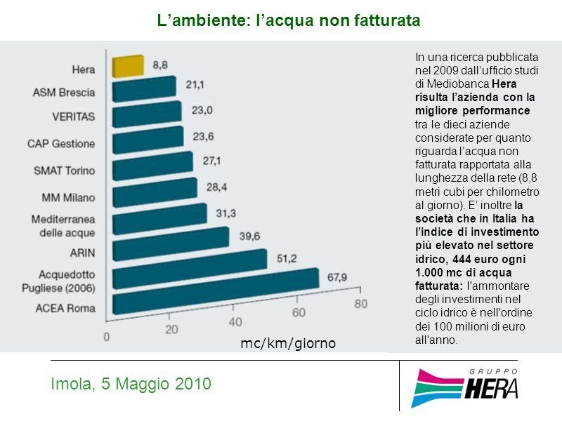 Indagine Civicum-Mediobanca Edizione 2009 (dati 2007) Imola, 5 Maggio 2010 Civicum, Le società controllate dai maggiori comuni italiani: costi, qualità ed efficienza (edizione 2009).