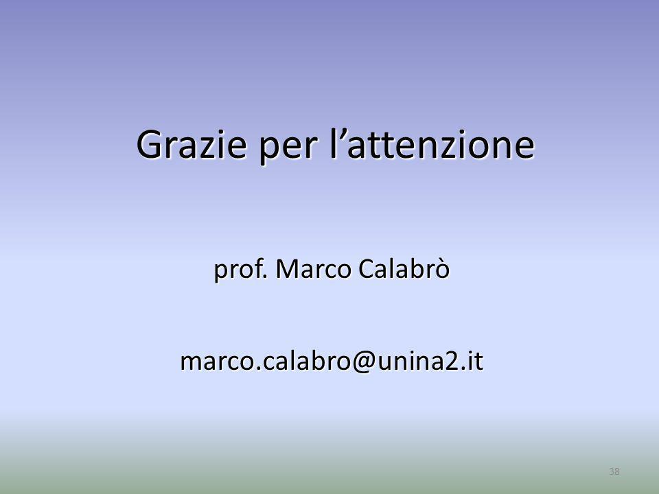 Grazie per lattenzione prof. Marco Calabrò marco.calabro@unina2.it 38