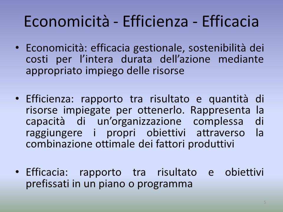 Economicità - Efficienza - Efficacia Economicità: efficacia gestionale, sostenibilità dei costi per lintera durata dellazione mediante appropriato imp